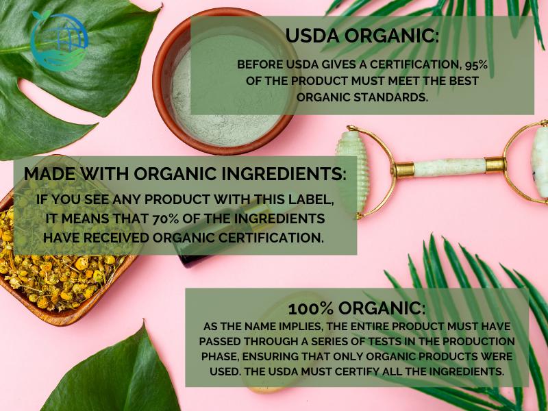 How to Identify An Organic Kratom